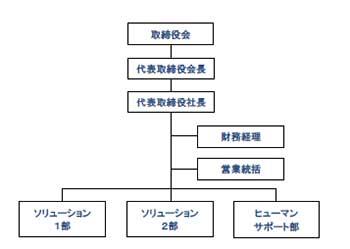 soshikizu350.jpg